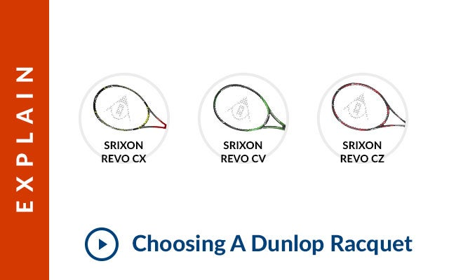 Choosing A Dunlop Tennis Racquets Video ace3768dd6e78
