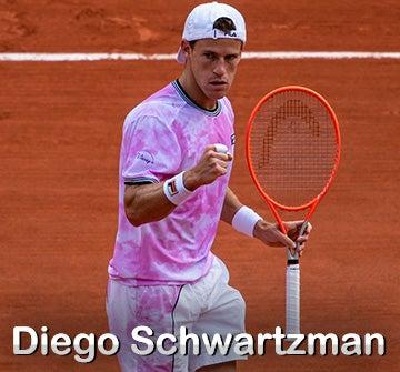 Diego Schwartzman Gear