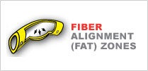Fiber Alignment Tech (FAT) Zones