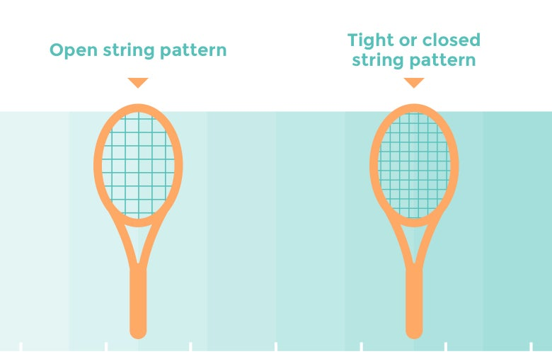 Selecting the Right Tennis Racquet